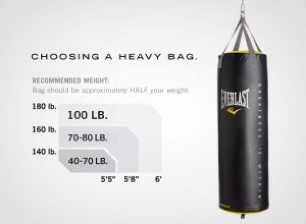Which Punching Bag Is Right For Me? [BONUS Top 10 Heavy Bags]