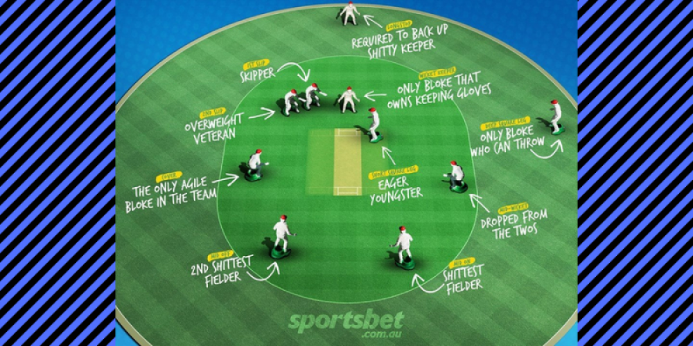 composition of cricket team